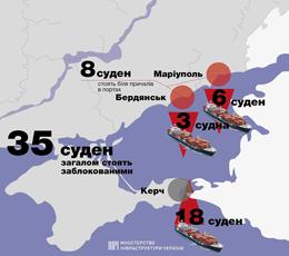 Russia has blocked all Ukraine's ports in the Sea of Azov